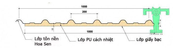 Tôn cách nhiệt Hoa Sen 3 lớp tôn nền dày 0.55mm + PU + giấy bạc