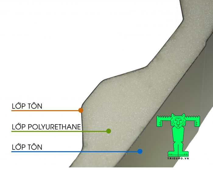 Tôn cách nhiệt Hoa Sen 3 lớp tôn nền dày 0.50mm + PU + tôn 0.35mm