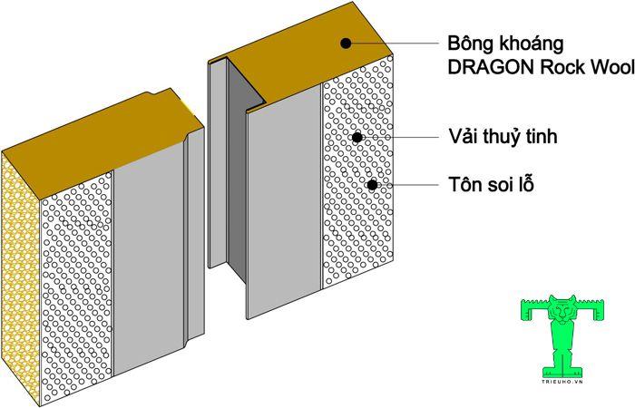 Tấm Panel tiêu âm Rockwool 50mm 100kg/m3 hai lớp tôn dày 0.45mm
