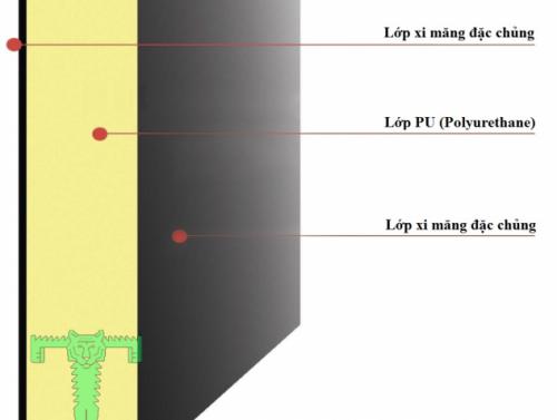 Gachmat cách âm cách nhiệt chống nóng cho tường, vách, sàn, nền, mái, trần