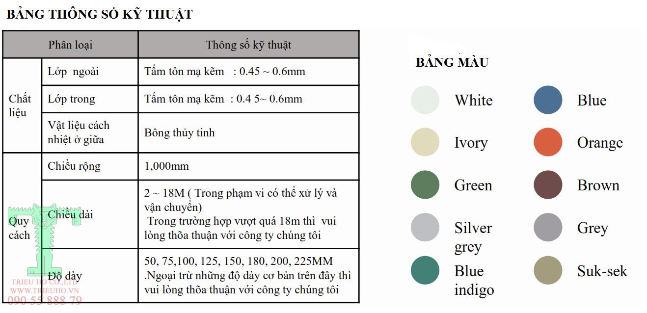 thông số kỹ thuật panel bông thủy tinh