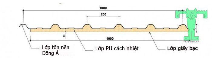 Tôn cách nhiệt Đông Á 3 lớp: tôn nền dày 0.50mm + PU + giấy bạc được liên kết chặt chẽ với nhau