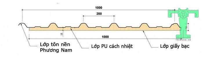 Tôn cách nhiệt Phương Nam 3 lớp tôn nền dày 0.40mm + PU + giấy bạc