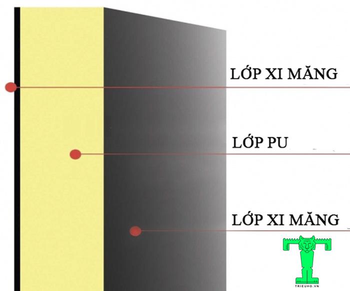 Trần PU cách nhiệt dày 30mm có cấu tạo 3 lớp