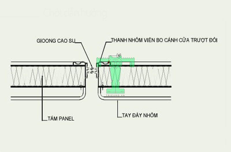 phụ kiện cửa trượt panel
